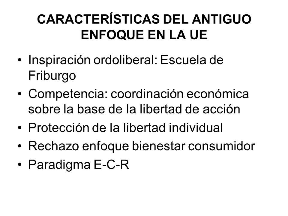 CARACTERÍSTICAS DEL ANTIGUO ENFOQUE EN LA UE Inspiración ordoliberal: Escuela de Friburgo Competencia: coordinación económica sobre la base de la libe
