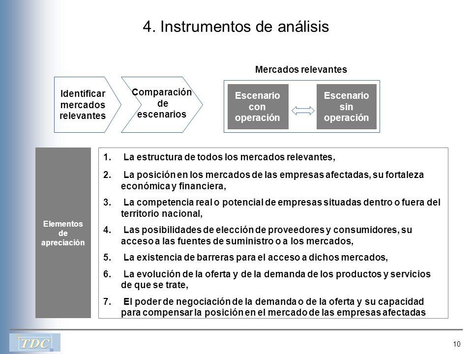 10 4. Instrumentos de análisis Escenario con operación Escenario sin operación Mercados relevantes Identificar mercados relevantes Comparación de esce
