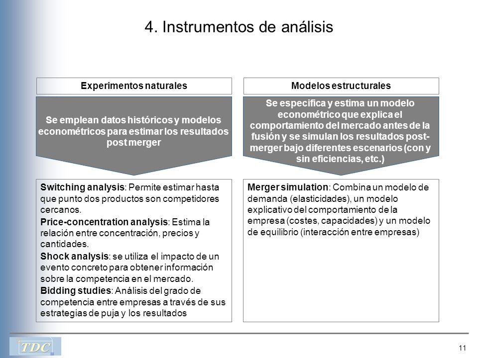 11 4. Instrumentos de análisis Experimentos naturales Switching analysis: Permite estimar hasta que punto dos productos son competidores cercanos. Pri