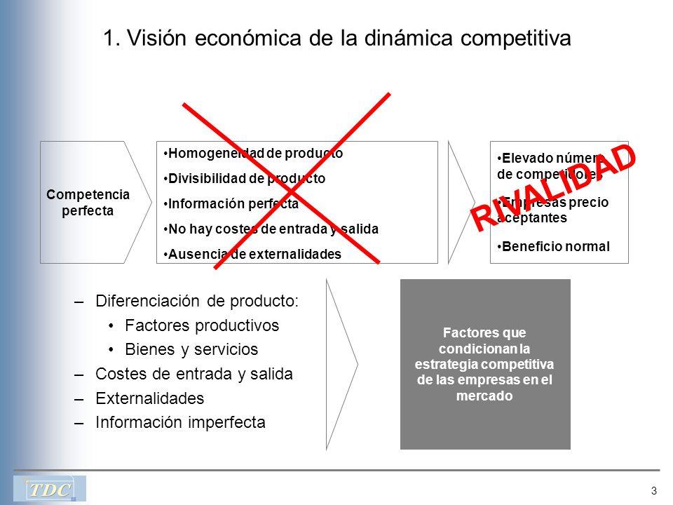 3 1. Visión económica de la dinámica competitiva Competencia perfecta Homogeneidad de producto Divisibilidad de producto Información perfecta No hay c