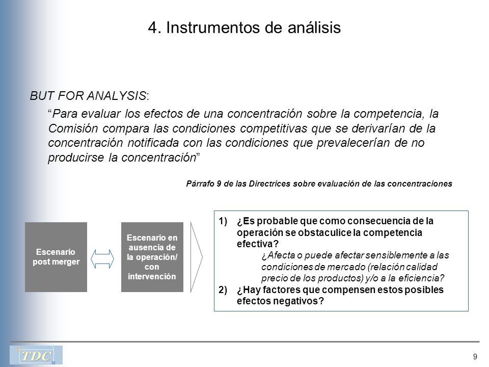 9 4. Instrumentos de análisis BUT FOR ANALYSIS: Para evaluar los efectos de una concentración sobre la competencia, la Comisión compara las condicione