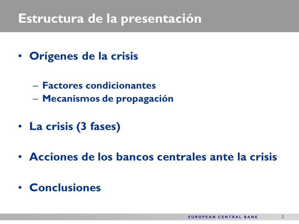 2 Estructura de la presentación Orígenes de la crisis –Factores condicionantes –Mecanismos de propagación La crisis (3 fases) Acciones de los bancos centrales ante la crisis Conclusiones