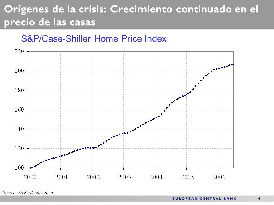 4 Orígenes de la crisis: Crecimiento continuado en el precio de las casas Source: S&P.