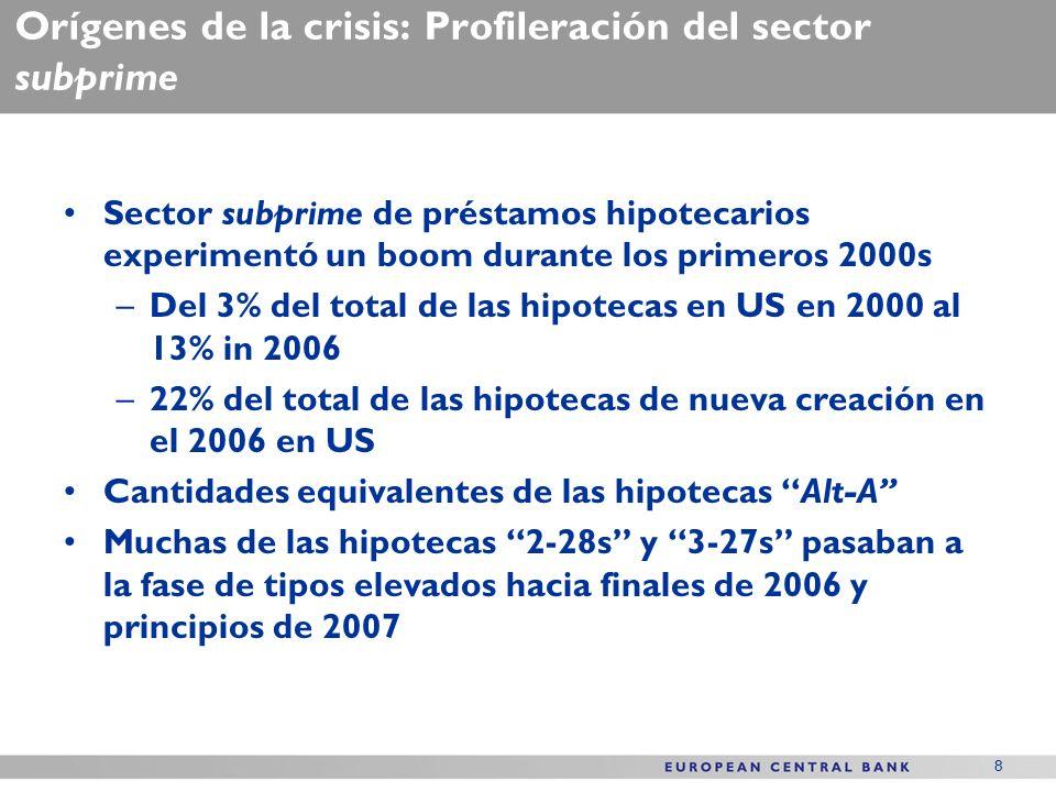 8 Orígenes de la crisis: Profileración del sector subprime Sector subprime de préstamos hipotecarios experimentó un boom durante los primeros 2000s –Del 3% del total de las hipotecas en US en 2000 al 13% in 2006 –22% del total de las hipotecas de nueva creación en el 2006 en US Cantidades equivalentes de las hipotecas Alt-A Muchas de las hipotecas 2-28s y 3-27s pasaban a la fase de tipos elevados hacia finales de 2006 y principios de 2007