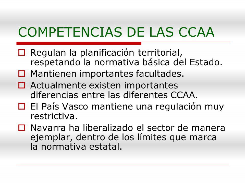 COMPETENCIAS DE LAS CCAA Regulan la planificación territorial, respetando la normativa básica del Estado. Mantienen importantes facultades. Actualment
