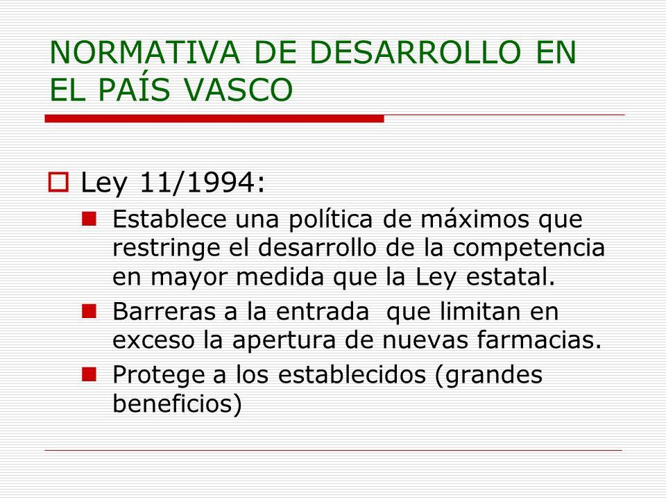 NORMATIVA DE DESARROLLO EN EL PAÍS VASCO Ley 11/1994: Establece una política de máximos que restringe el desarrollo de la competencia en mayor medida que la Ley estatal.
