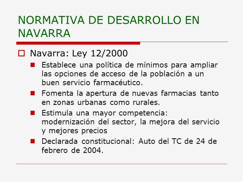 NORMATIVA DE DESARROLLO EN NAVARRA Navarra: Ley 12/2000 Establece una política de mínimos para ampliar las opciones de acceso de la población a un buen servicio farmacéutico.