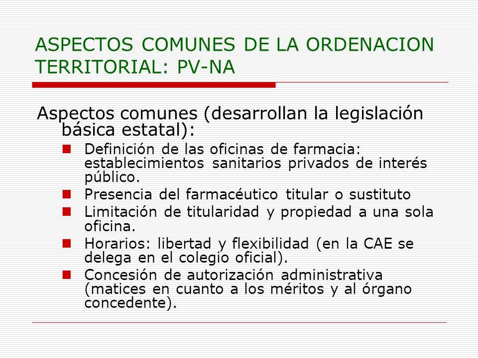 ASPECTOS COMUNES DE LA ORDENACION TERRITORIAL: PV-NA Aspectos comunes (desarrollan la legislación básica estatal): Definición de las oficinas de farmacia: establecimientos sanitarios privados de interés público.