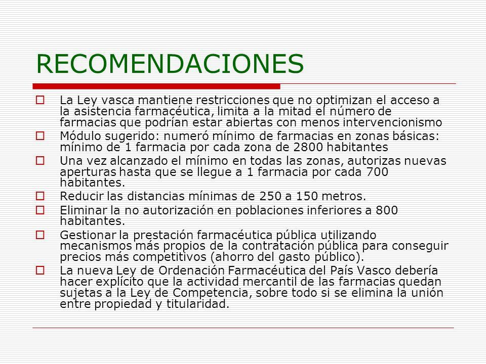 RECOMENDACIONES La Ley vasca mantiene restricciones que no optimizan el acceso a la asistencia farmacéutica, limita a la mitad el número de farmacias