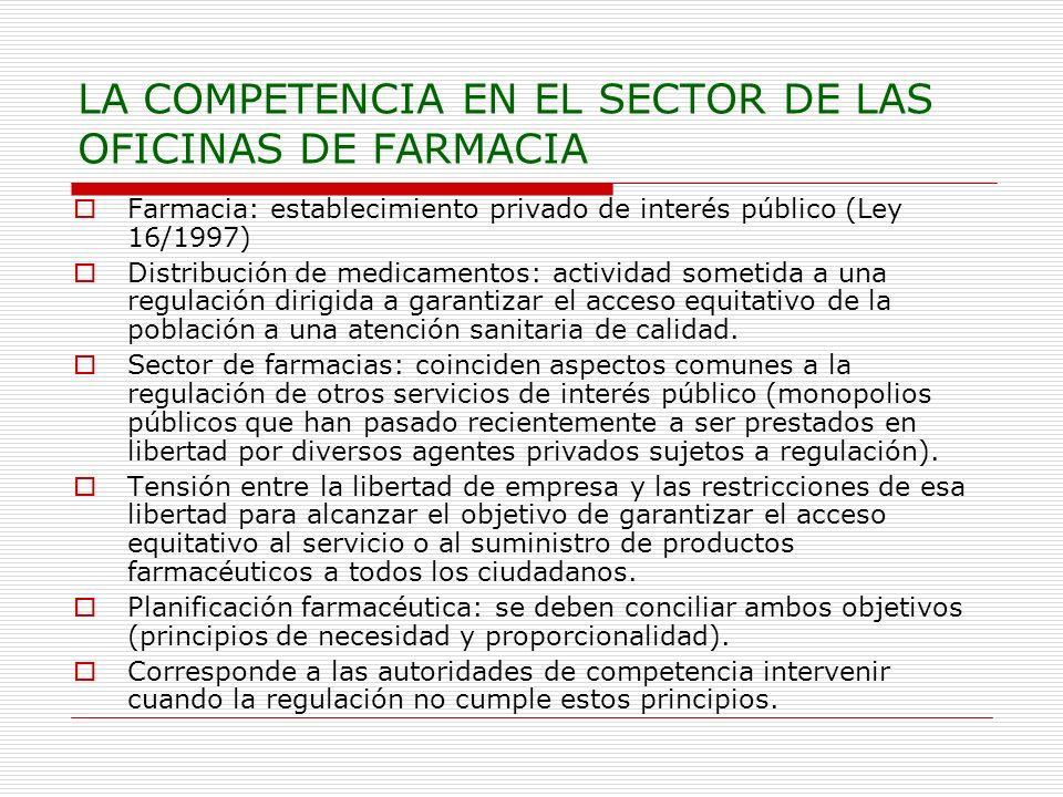 LA COMPETENCIA EN EL SECTOR DE LAS OFICINAS DE FARMACIA Farmacia: establecimiento privado de interés público (Ley 16/1997) Distribución de medicamento