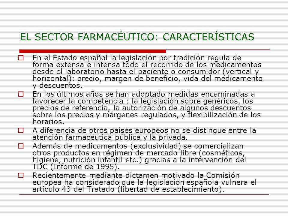EL SECTOR FARMACÉUTICO: CARACTERÍSTICAS En el Estado español la legislación por tradición regula de forma extensa e intensa todo el recorrido de los m