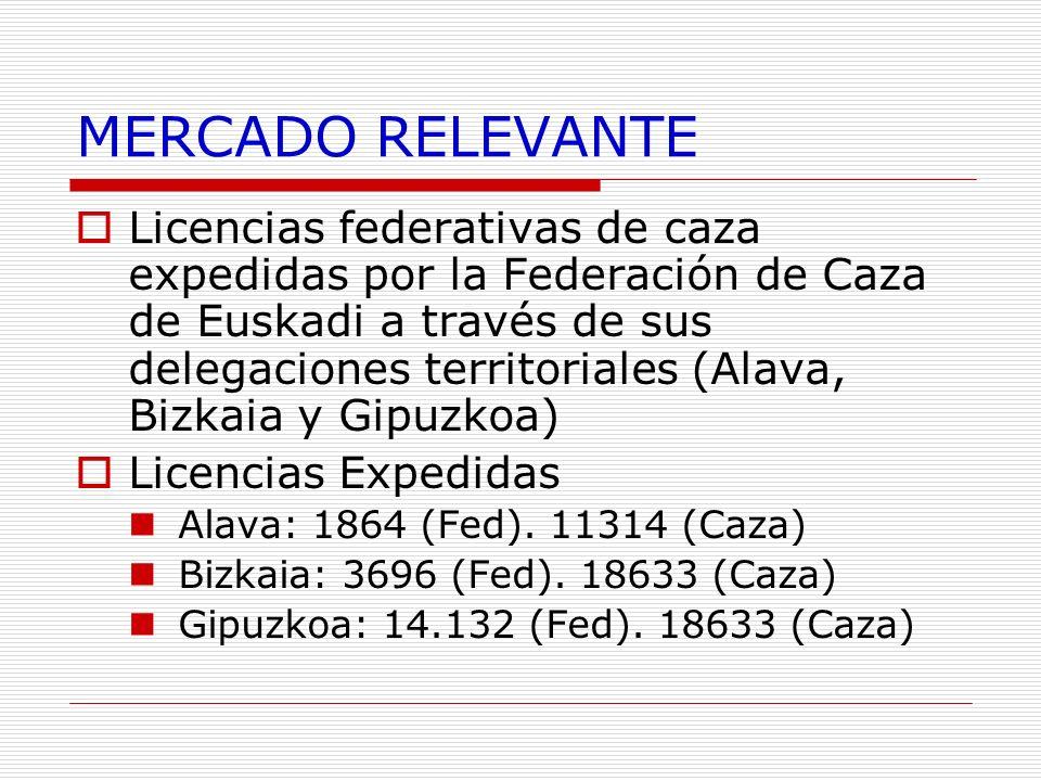 MERCADO RELEVANTE Licencias federativas de caza expedidas por la Federación de Caza de Euskadi a través de sus delegaciones territoriales (Alava, Bizk