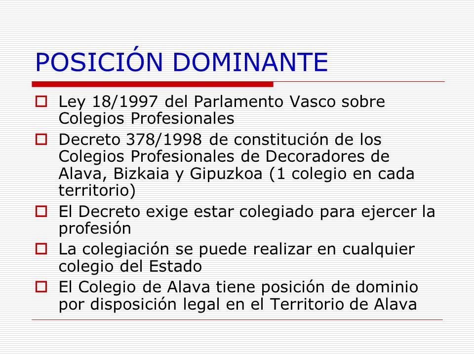POSICIÓN DOMINANTE Ley 18/1997 del Parlamento Vasco sobre Colegios Profesionales Decreto 378/1998 de constitución de los Colegios Profesionales de Dec