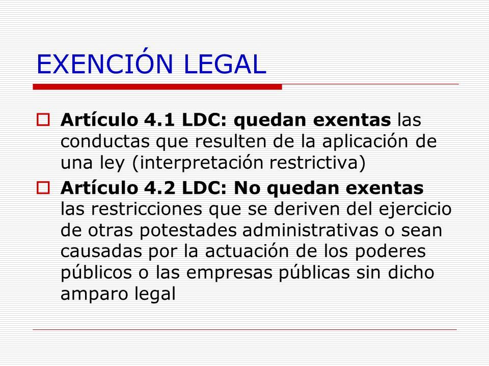 EXENCIÓN LEGAL Artículo 4.1 LDC: quedan exentas las conductas que resulten de la aplicación de una ley (interpretación restrictiva) Artículo 4.2 LDC: