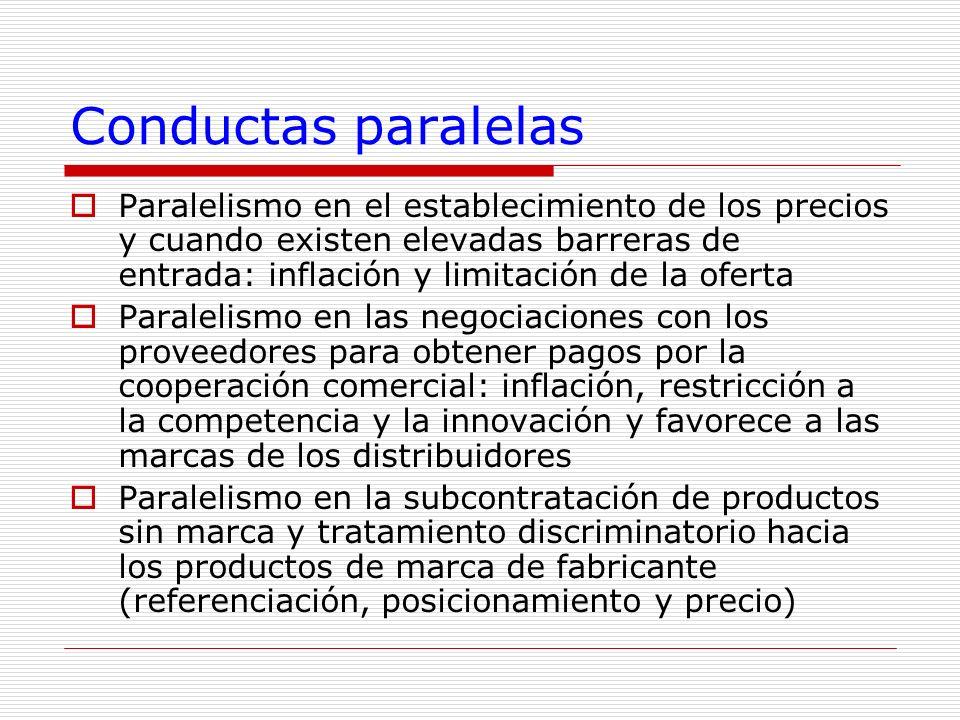 Conductas paralelas Paralelismo en el establecimiento de los precios y cuando existen elevadas barreras de entrada: inflación y limitación de la ofert