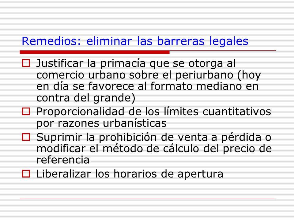 Remedios: eliminar las barreras legales Justificar la primacía que se otorga al comercio urbano sobre el periurbano (hoy en día se favorece al formato