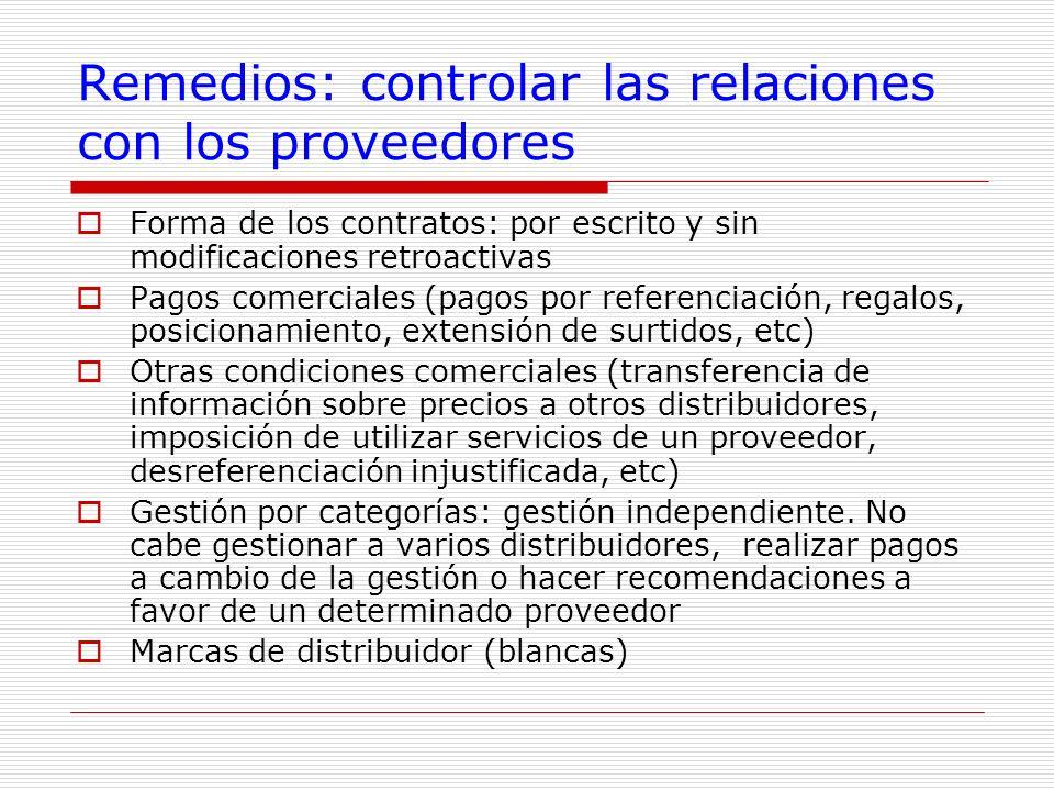 Remedios: controlar las relaciones con los proveedores Forma de los contratos: por escrito y sin modificaciones retroactivas Pagos comerciales (pagos