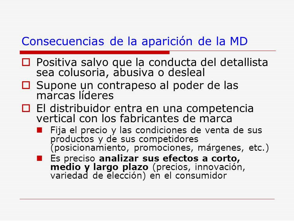 Consecuencias de la aparición de la MD Positiva salvo que la conducta del detallista sea colusoria, abusiva o desleal Supone un contrapeso al poder de