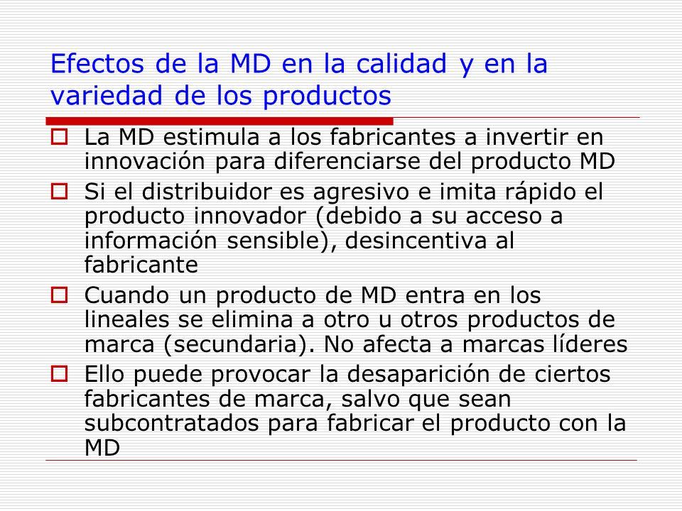 Efectos de la MD en la calidad y en la variedad de los productos La MD estimula a los fabricantes a invertir en innovación para diferenciarse del prod