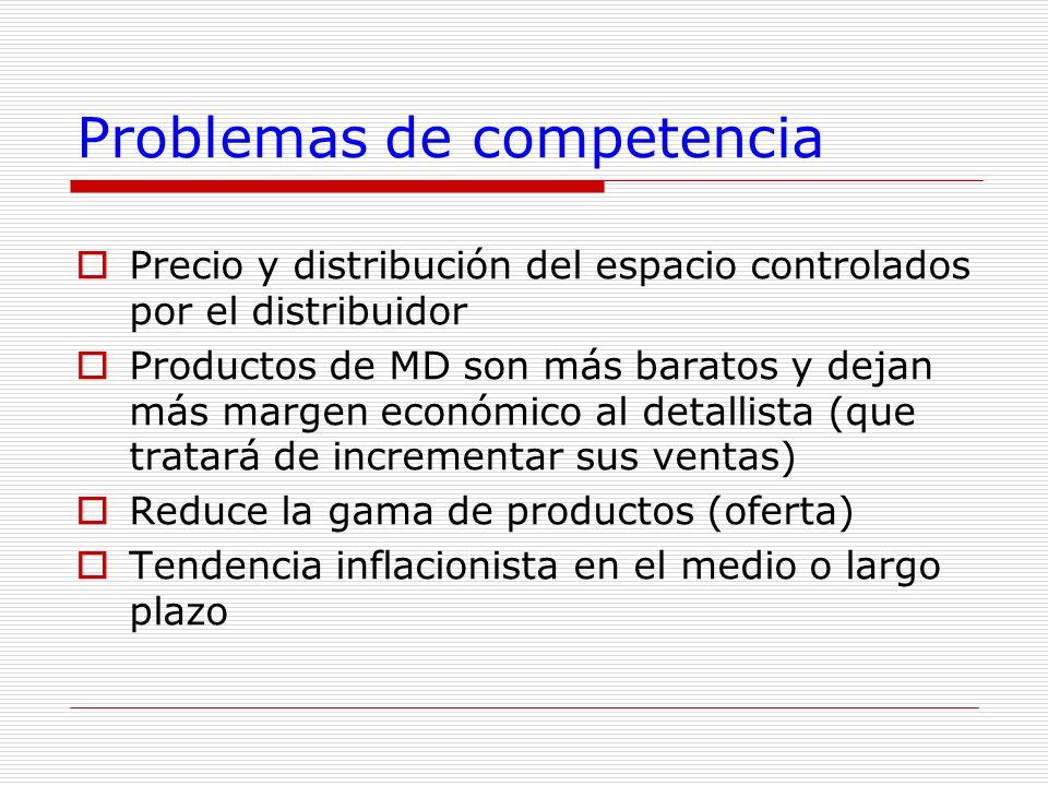 Problemas de competencia Precio y distribución del espacio controlados por el distribuidor Productos de MD son más baratos y dejan más margen económic
