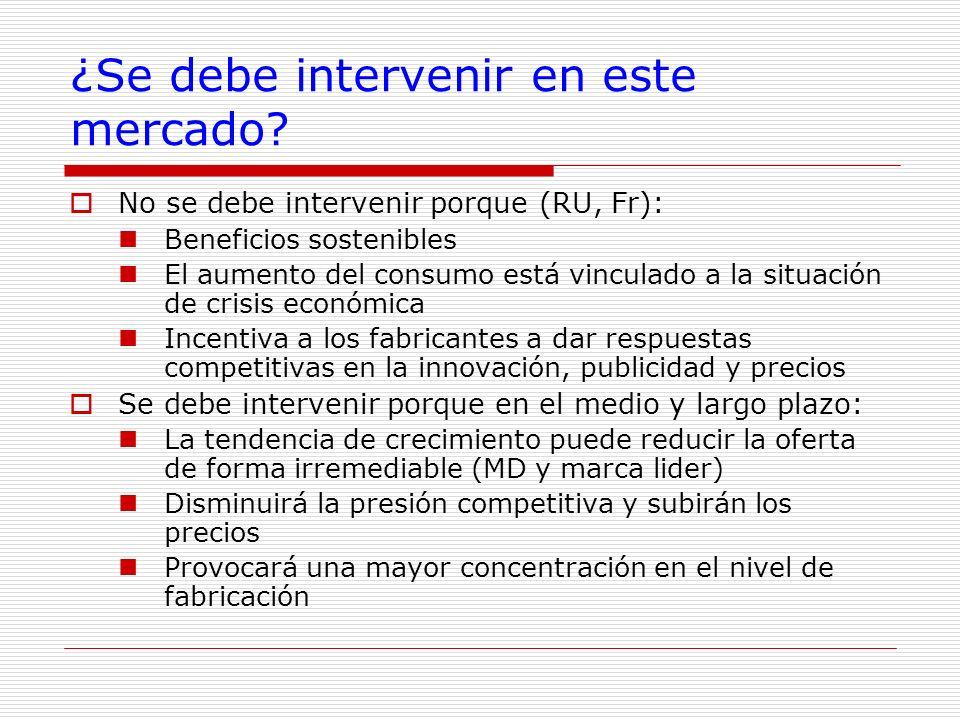 ¿Se debe intervenir en este mercado? No se debe intervenir porque (RU, Fr): Beneficios sostenibles El aumento del consumo está vinculado a la situació