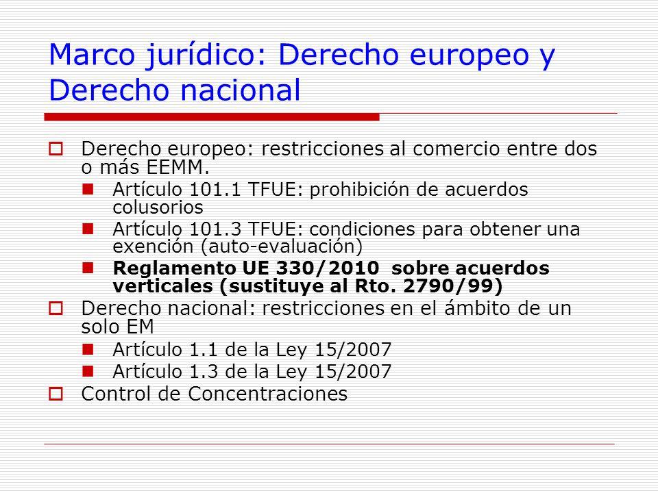 Marco jurídico: Derecho europeo y Derecho nacional Derecho europeo: restricciones al comercio entre dos o más EEMM. Artículo 101.1 TFUE: prohibición d