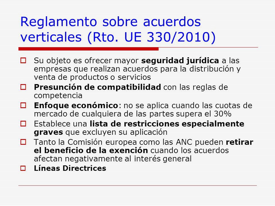 Reglamento sobre acuerdos verticales (Rto. UE 330/2010) Su objeto es ofrecer mayor seguridad jurídica a las empresas que realizan acuerdos para la dis