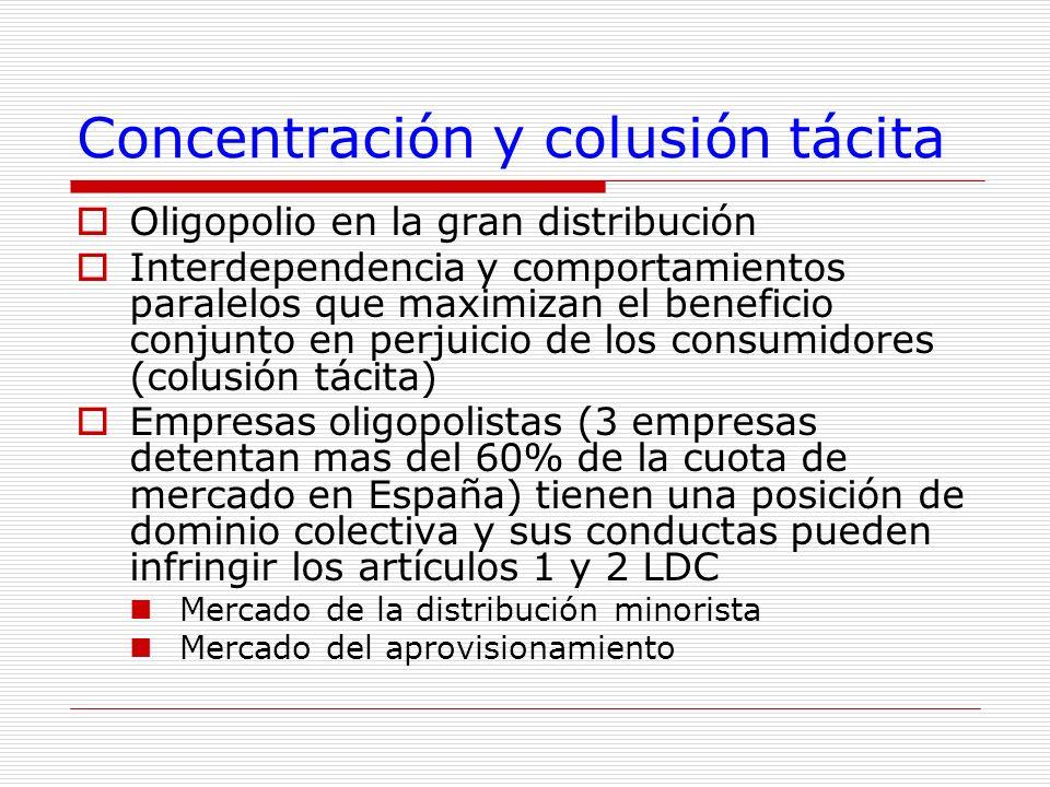 Concentración y colusión tácita Oligopolio en la gran distribución Interdependencia y comportamientos paralelos que maximizan el beneficio conjunto en