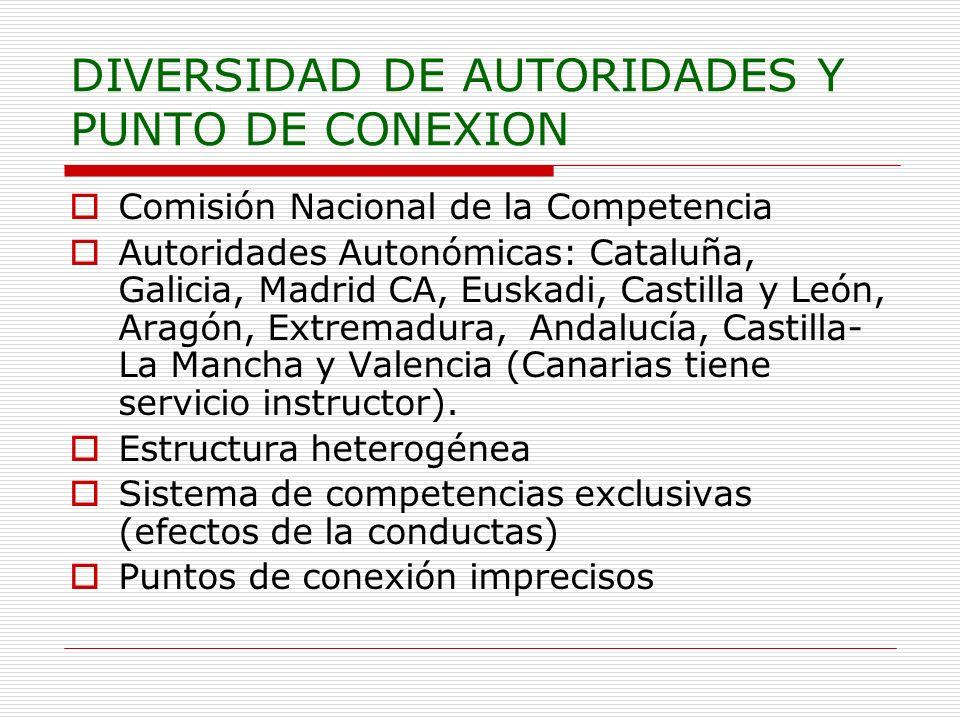 DIVERSIDAD DE AUTORIDADES Y PUNTO DE CONEXION Comisión Nacional de la Competencia Autoridades Autonómicas: Cataluña, Galicia, Madrid CA, Euskadi, Cast