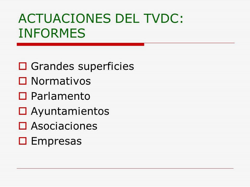 ACTUACIONES DEL TVDC: INFORMES Grandes superficies Normativos Parlamento Ayuntamientos Asociaciones Empresas
