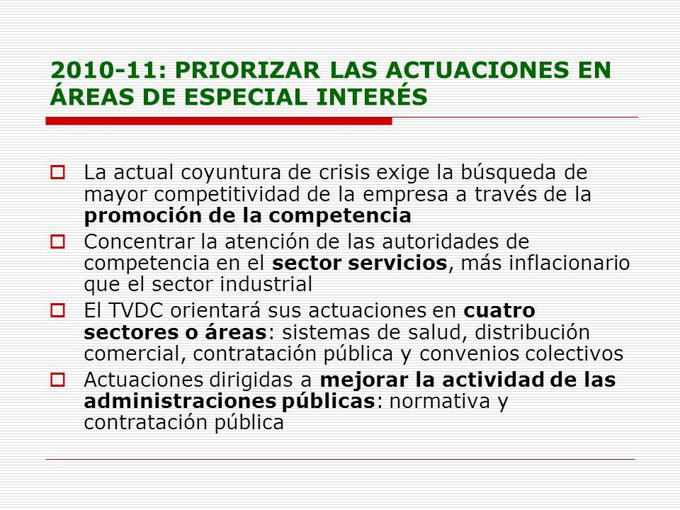 2010-11: PRIORIZAR LAS ACTUACIONES EN ÁREAS DE ESPECIAL INTERÉS La actual coyuntura de crisis exige la búsqueda de mayor competitividad de la empresa a través de la promoción de la competencia Concentrar la atención de las autoridades de competencia en el sector servicios, más inflacionario que el sector industrial El TVDC orientará sus actuaciones en cuatro sectores o áreas: sistemas de salud, distribución comercial, contratación pública y convenios colectivos Actuaciones dirigidas a mejorar la actividad de las administraciones públicas: normativa y contratación pública