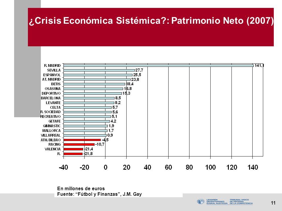 11 ¿Crisis Económica Sistémica : Patrimonio Neto (2007) En millones de euros Fuente: Fútbol y Finanzas, J.M.