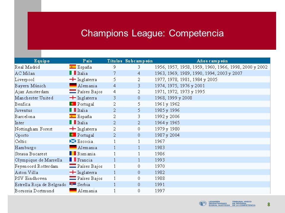 8 Champions League: Competencia