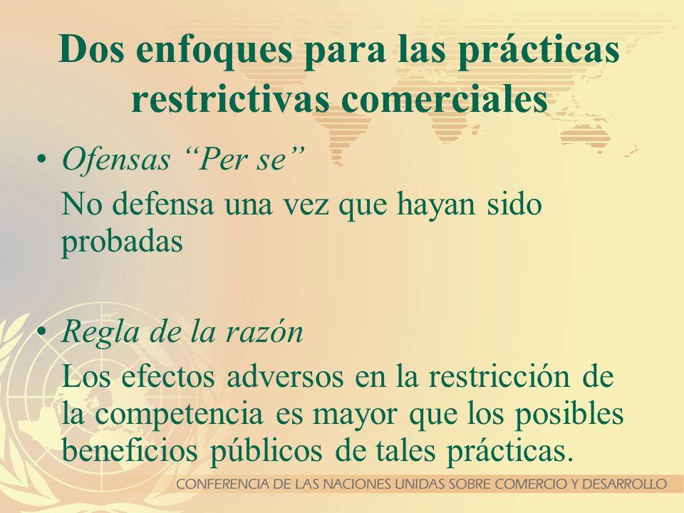 Dos enfoques para las prácticas restrictivas comerciales Ofensas Per se No defensa una vez que hayan sido probadas Regla de la razón Los efectos adver