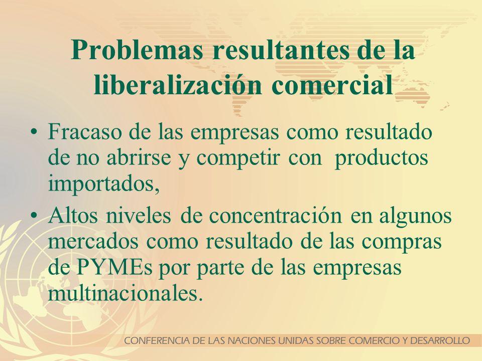 Problemas resultantes de la liberalización comercial Fracaso de las empresas como resultado de no abrirse y competir con productos importados, Altos n