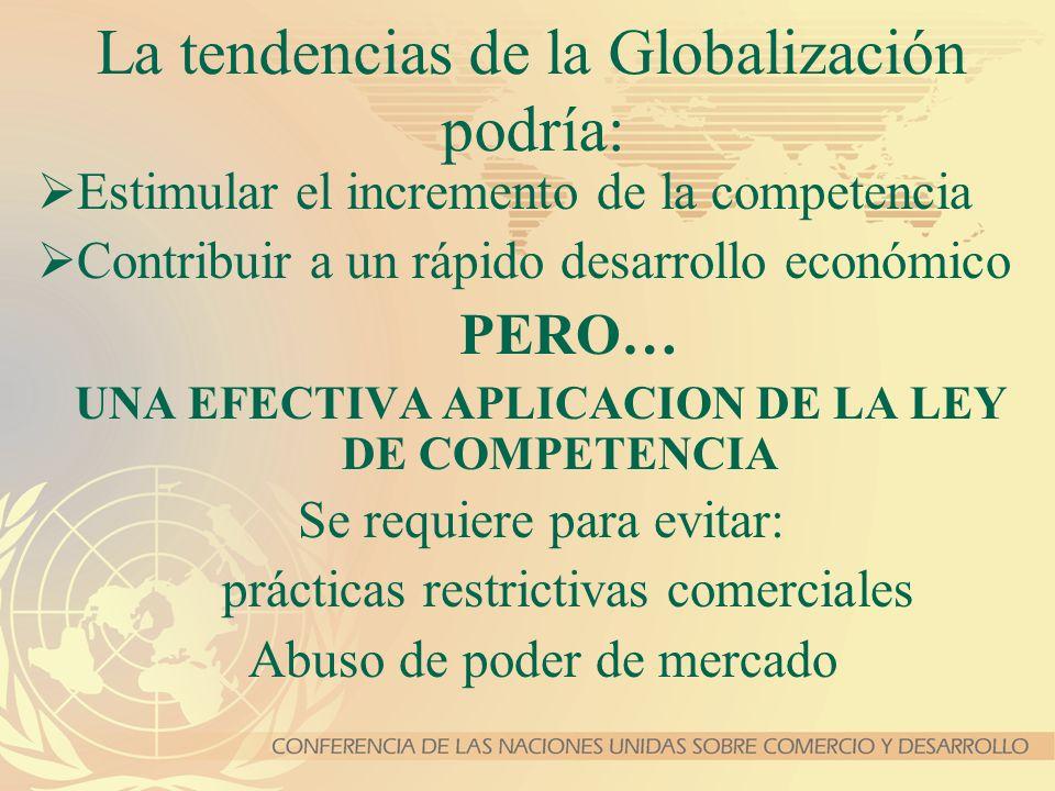 La tendencias de la Globalización podría: Estimular el incremento de la competencia Contribuir a un rápido desarrollo económico PERO… UNA EFECTIVA APL