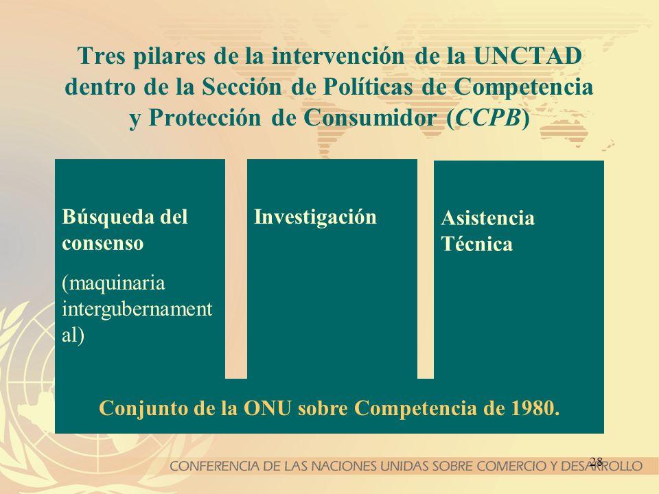 28 Tres pilares de la intervención de la UNCTAD dentro de la Sección de Políticas de Competencia y Protección de Consumidor (CCPB) Búsqueda del consen