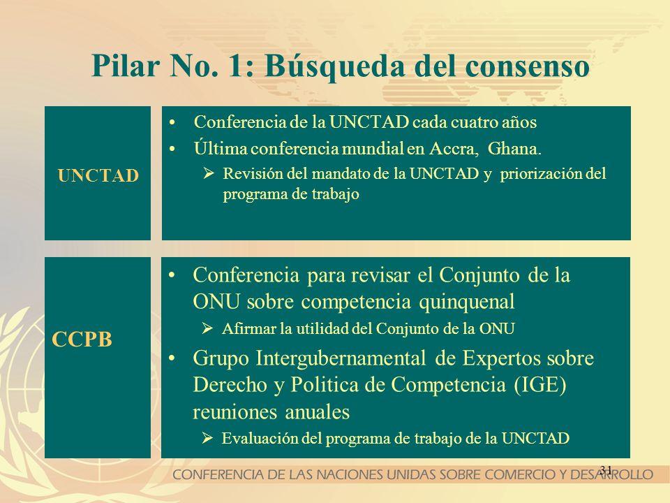 31 Pilar No. 1: Búsqueda del consenso UNCTAD Conferencia de la UNCTAD cada cuatro años Última conferencia mundial en Accra, Ghana. Revisión del mandat