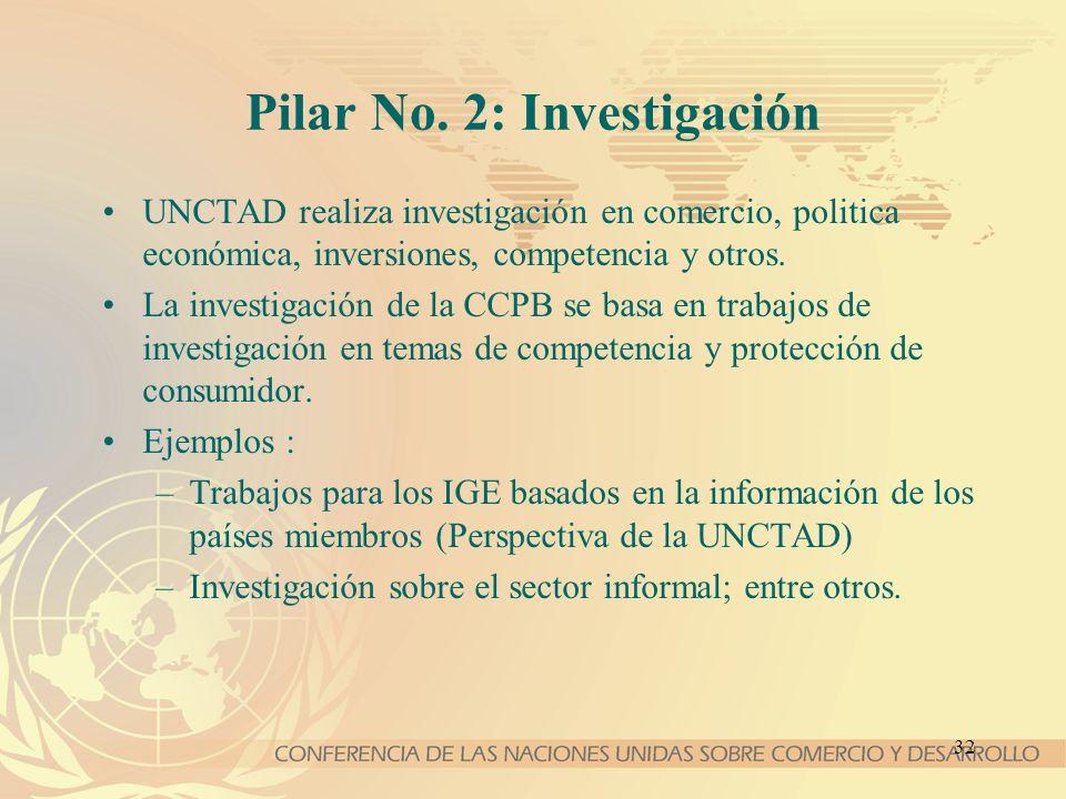 32 Pilar No. 2: Investigación UNCTAD realiza investigación en comercio, politica económica, inversiones, competencia y otros. La investigación de la C