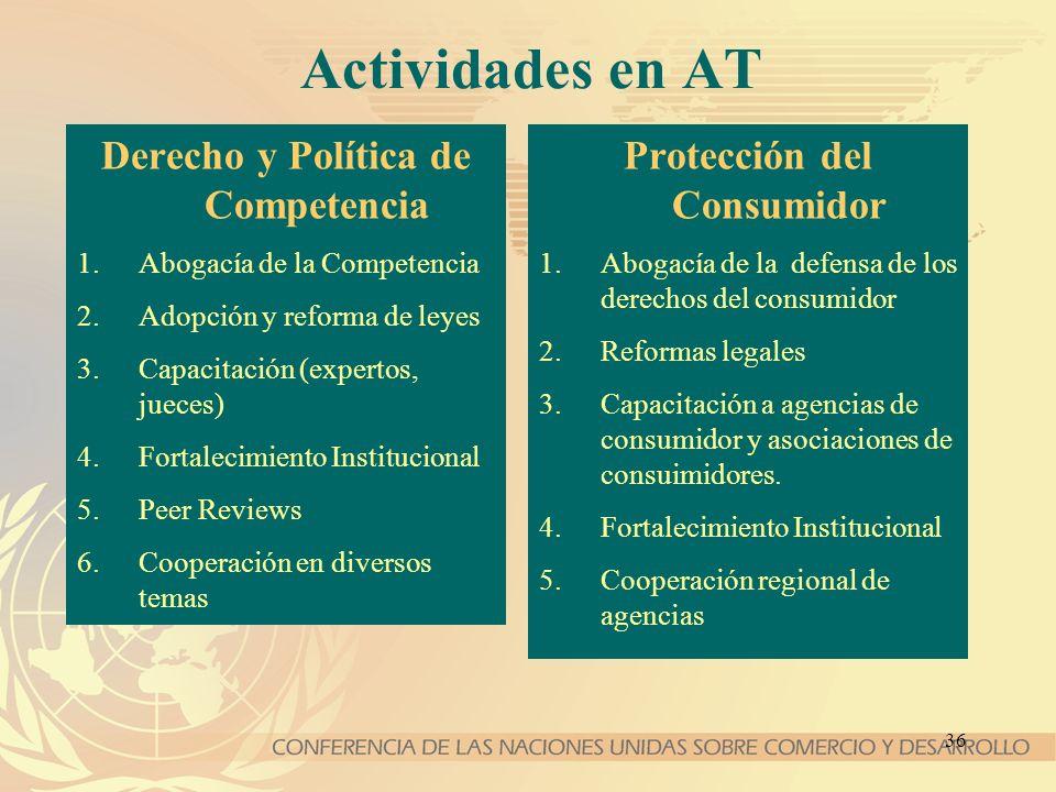 36 Actividades en AT Derecho y Política de Competencia 1.Abogacía de la Competencia 2.Adopción y reforma de leyes 3.Capacitación (expertos, jueces) 4.