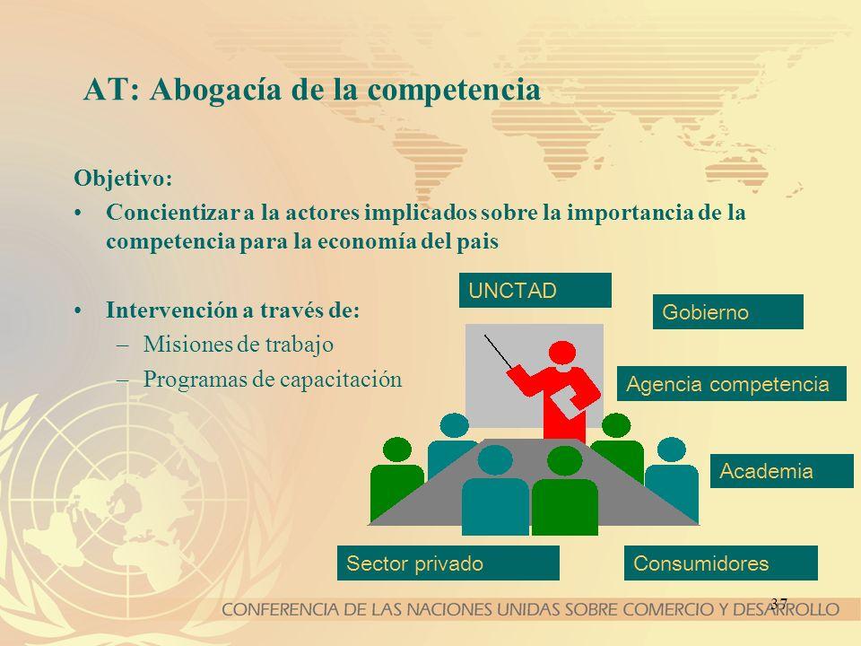 37 AT: Abogacía de la competencia Objetivo: Concientizar a la actores implicados sobre la importancia de la competencia para la economía del pais Inte