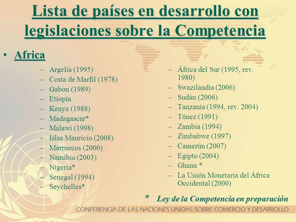 Lista de países en desarrollo con legislaciones sobre la Competencia –Argelia (1995) –Costa de Marfil (1978) –Gabon (1989) –Etiopía –Kenya (1988) –Mad