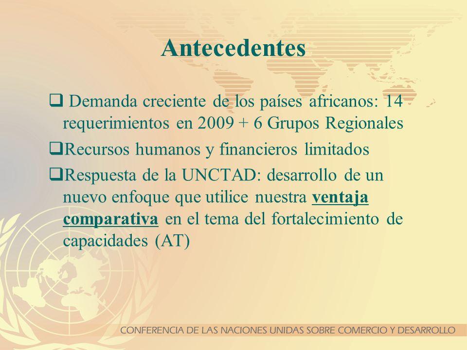 Antecedentes Demanda creciente de los países africanos: 14 requerimientos en 2009 + 6 Grupos Regionales Recursos humanos y financieros limitados Respu