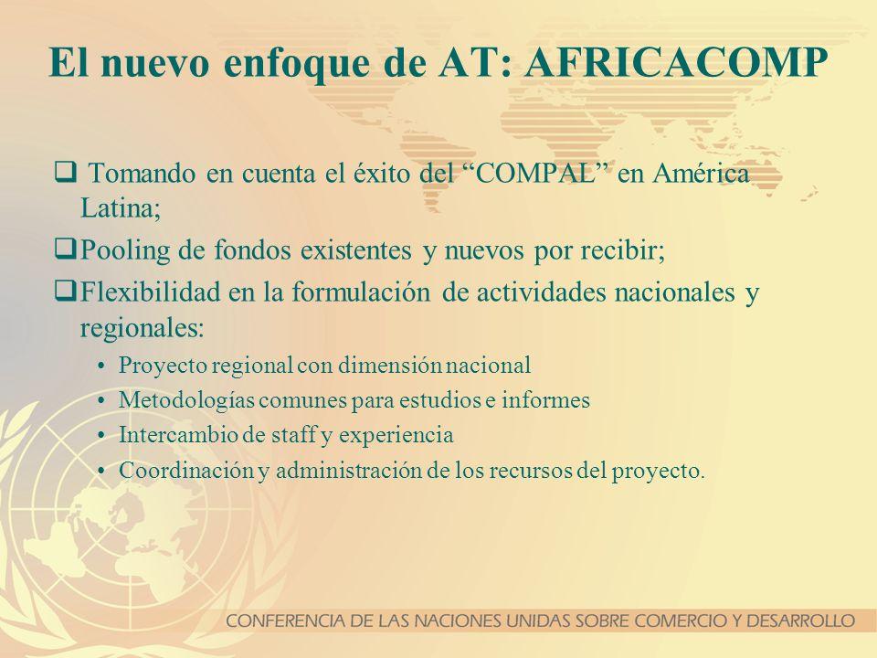 El nuevo enfoque de AT: AFRICACOMP Tomando en cuenta el éxito del COMPAL en América Latina; Pooling de fondos existentes y nuevos por recibir; Flexibi