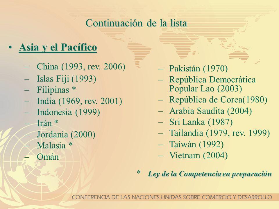 –Pakistán (1970) –República Democrática Popular Lao (2003) –República de Corea(1980) –Arabia Saudita (2004) –Sri Lanka (1987) –Tailandia (1979, rev. 1