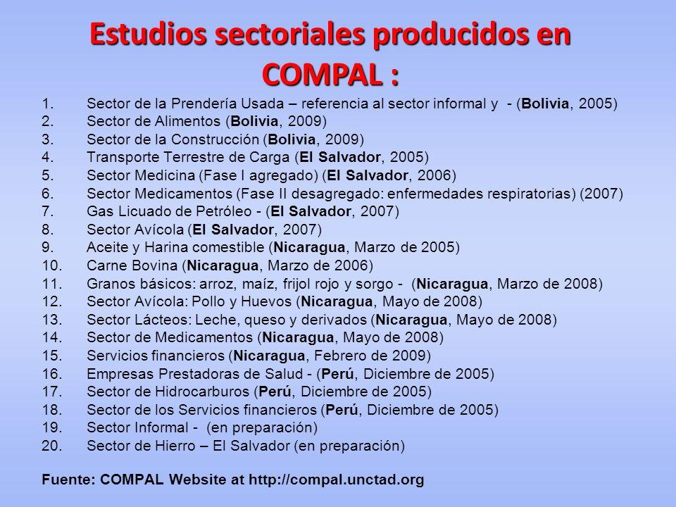 1.Sector de la Prendería Usada – referencia al sector informal y - (Bolivia, 2005) 2.Sector de Alimentos (Bolivia, 2009) 3.Sector de la Construcción (