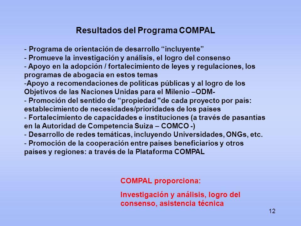 12 Resultados del Programa COMPAL - Programa de orientación de desarrollo incluyente - Promueve la investigación y análisis, el logro del consenso - A