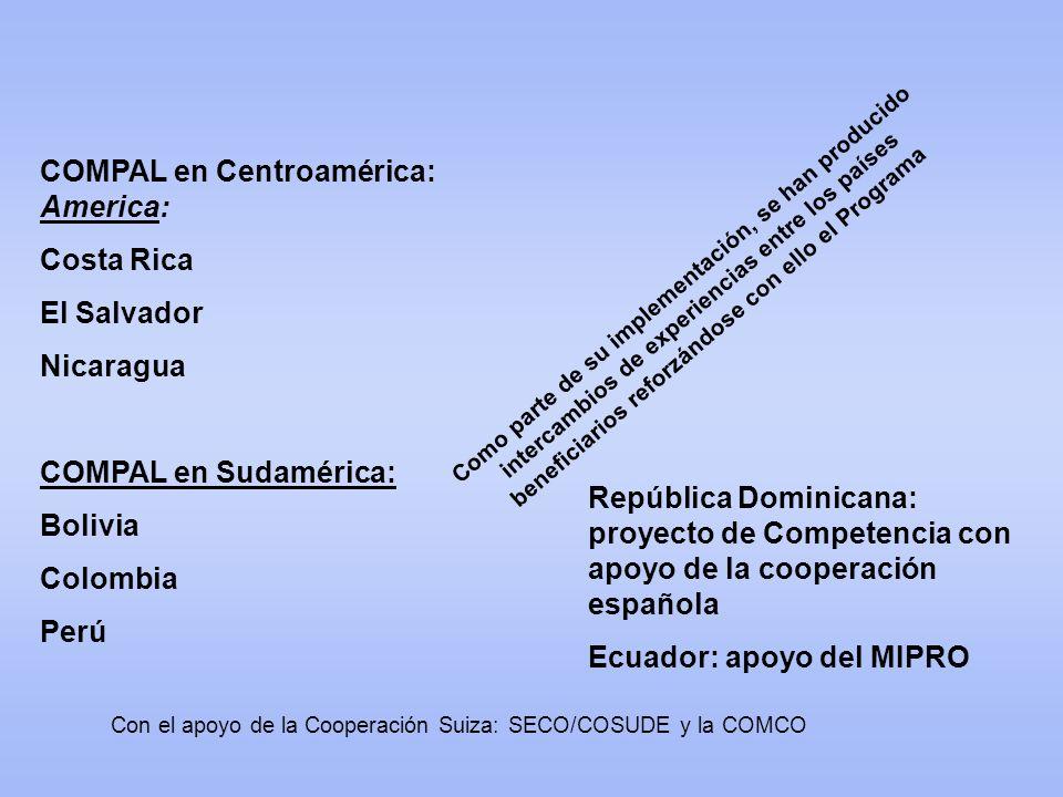 COMPAL en Centroamérica: America: Costa Rica El Salvador Nicaragua COMPAL en Sudamérica: Bolivia Colombia Perú Con el apoyo de la Cooperación Suiza: S