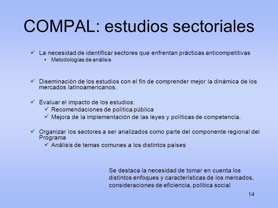 14 COMPAL: estudios sectoriales La necesidad de identificar sectores que enfrentan prácticas anticompetitivas Metodologías de análisis Diseminación de