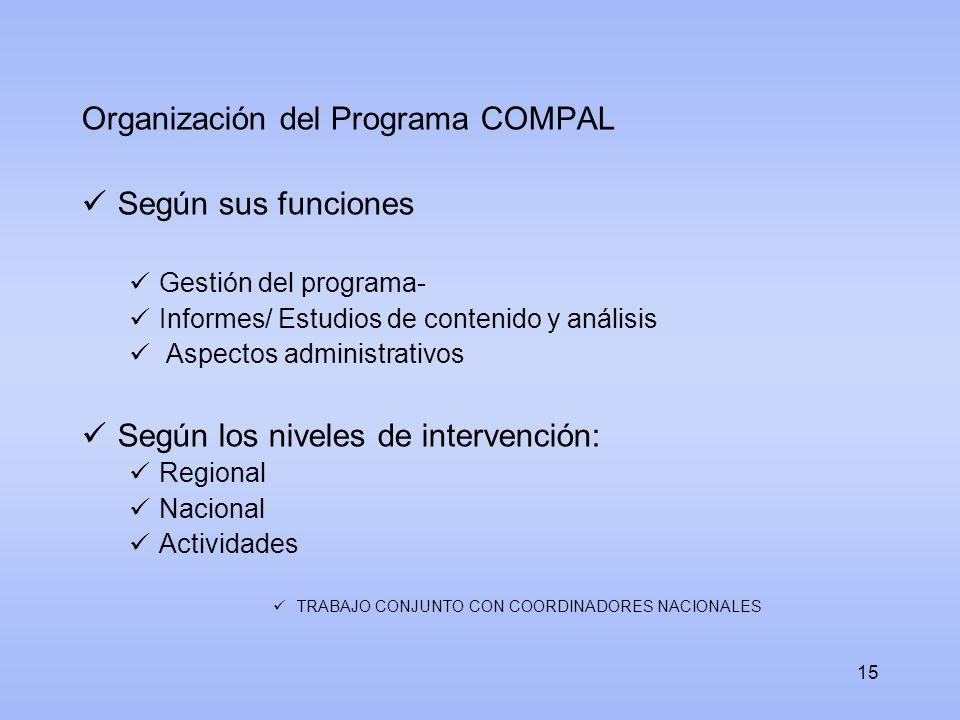 15 Organización del Programa COMPAL Según sus funciones Gestión del programa- Informes/ Estudios de contenido y análisis Aspectos administrativos Segú